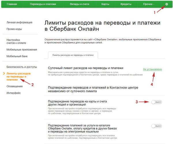 Оформление кредита в почта банке онлайн заявка отзывы